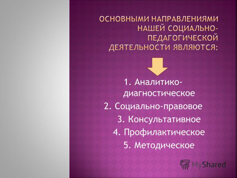 1. Аналитико- диагностическое 2. Социально-правовое 1. 3. Консультативное 2. 4. Профилактическое 3. 5. Методическое