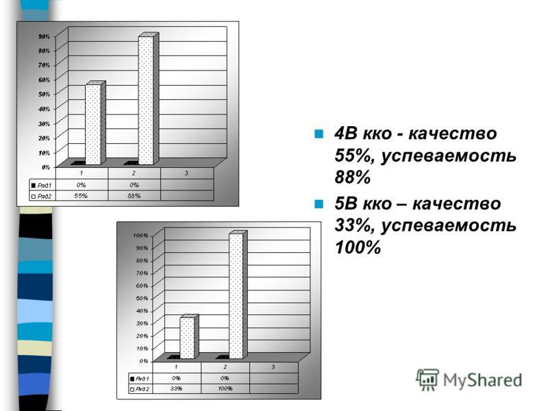 4В кко - качество 55%, успеваемость 88% 5В кко – качество 33%, успеваемость 100%
