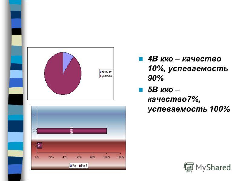 4В кко – качество 10%, успеваемость 90% 5В кко – качество7%, успеваемость 100%