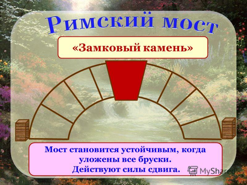 «Замковый камень» Мост становится устойчивым, когда уложены все бруски. Действуют силы сдвига.