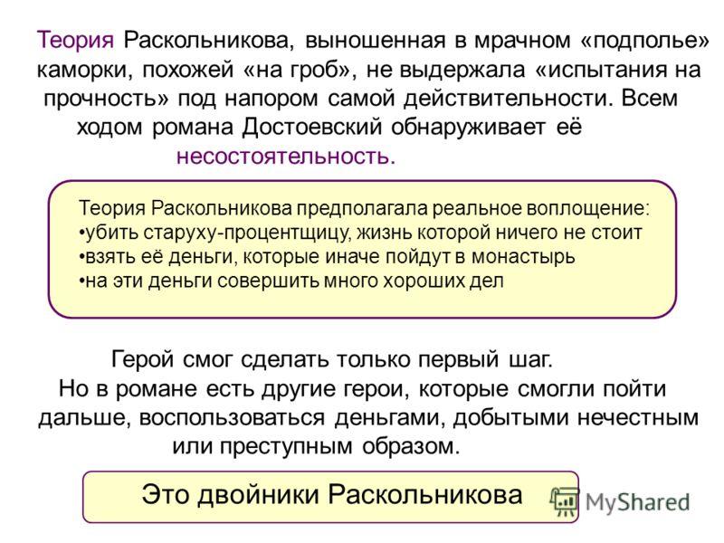 Теория Раскольникова, выношенная в мрачном «подполье» каморки, похожей «на гроб», не выдержала «испытания на прочность» под напором самой действительности. Всем ходом романа Достоевский обнаруживает её несостоятельность. Теория Раскольникова предпола