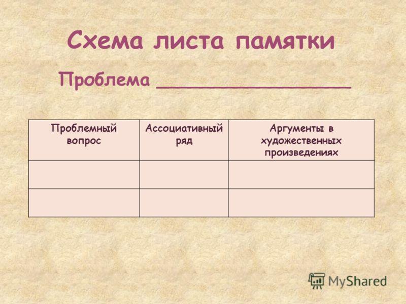 Схема листа памятки Проблема _________________ Проблемный вопрос Ассоциативный ряд Аргументы в художественных произведениях