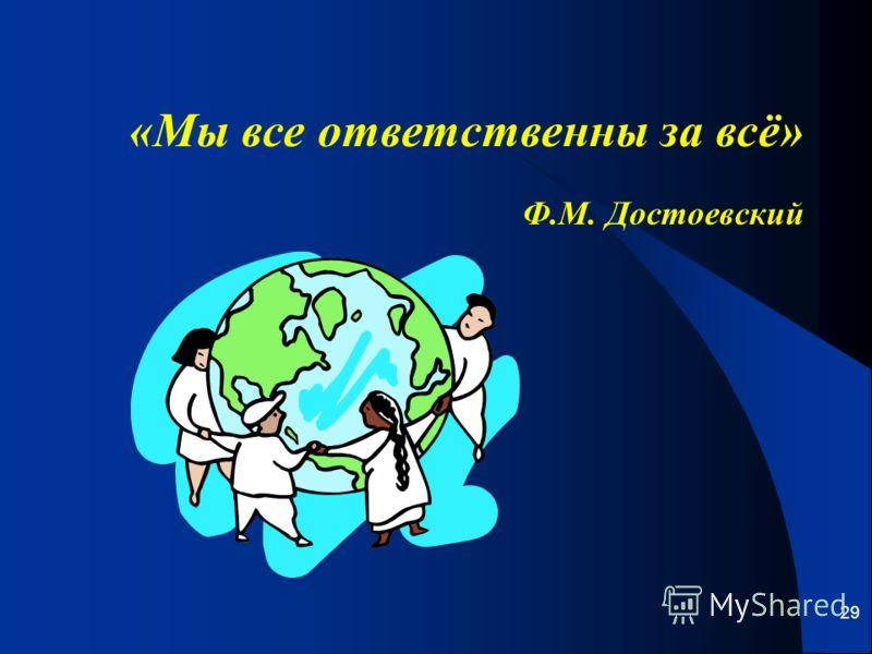 29 «Мы все ответственны за всё» Ф.М. Достоевский