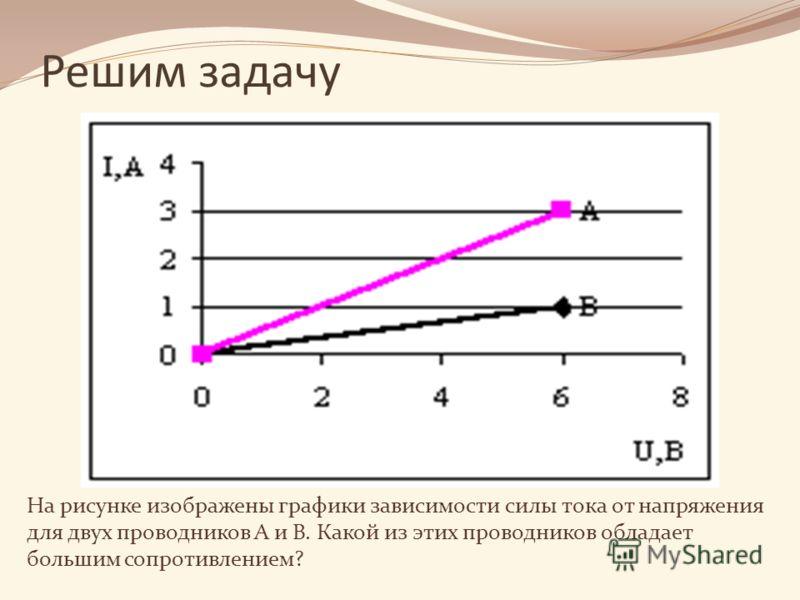 Решим задачу На рисунке изображены графики зависимости силы тока от напряжения для двух проводников А и В. Какой из этих проводников обладает большим сопротивлением?