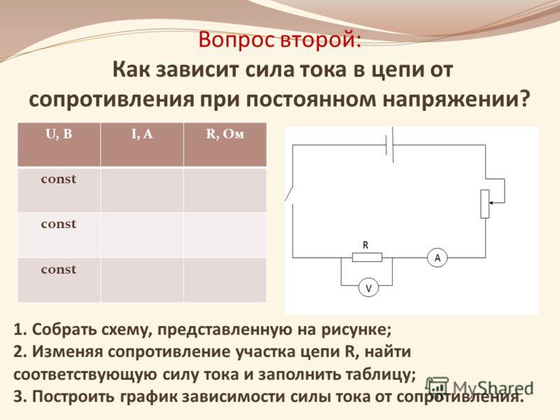 Вопрос второй: Как зависит сила тока в цепи от сопротивления при постоянном напряжении? U, BI, AR, Oм const 1. Собрать схему, представленную на рисунке; 2. Изменяя сопротивление участка цепи R, найти соответствующую силу тока и заполнить таблицу; 3.