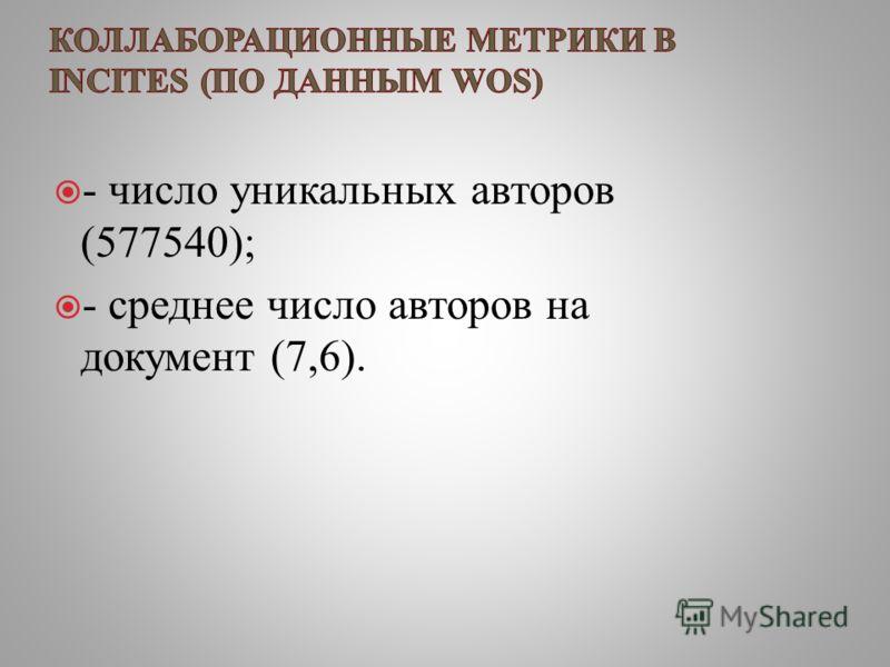 - число уникальных авторов (577540); - среднее число авторов на документ (7,6).
