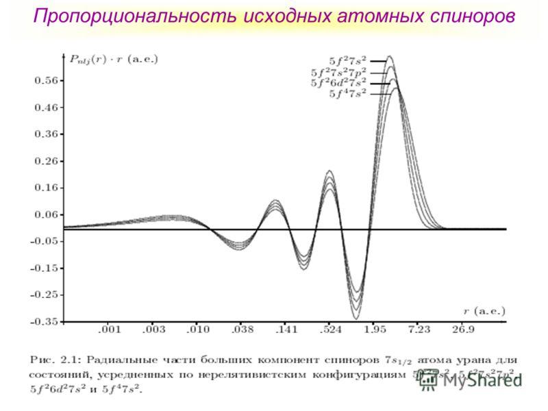 Пропорциональность исходных атомных спиноров