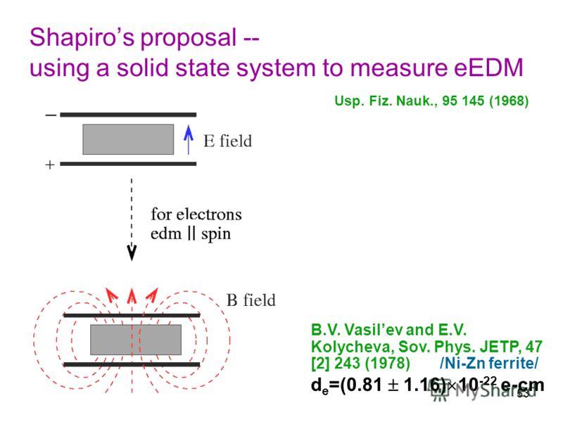 53 Shapiros proposal -- using a solid state system to measure eEDM Usp. Fiz. Nauk., 95 145 (1968) B.V. Vasilev and E.V. Kolycheva, Sov. Phys. JETP, 47 [2] 243 (1978) /Ni-Zn ferrite/ d e =(0.81 1.16) 10 -22 e-cm ||