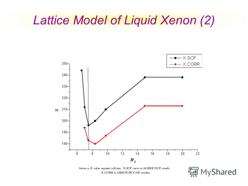 Lattice Model of Liquid Xenon (2)