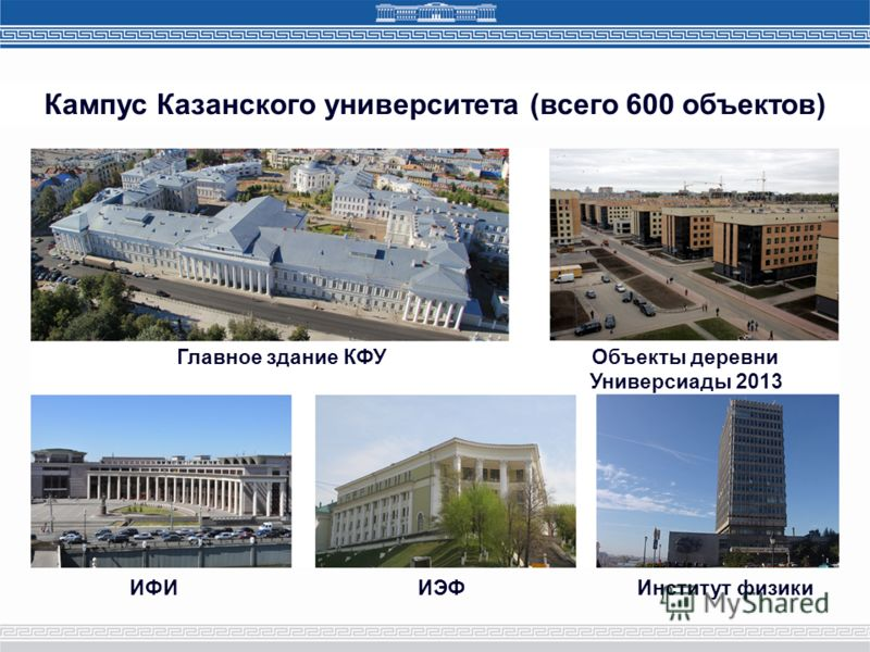 Кампус Казанского университета (всего 600 объектов) ИФИ ИЭФ Институт физики Главное здание КФУ Объекты деревни Универсиады 2013
