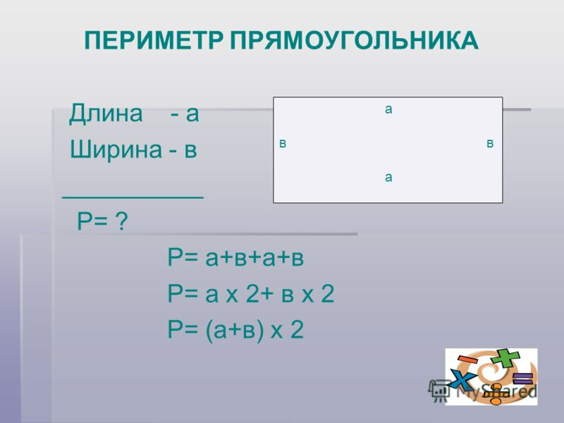 ПЕРИМЕТР ПРЯМОУГОЛЬНИКА Длина - а Ширина - в __________ Р= ? Р= а+в+а+в Р= а х 2+ в х 2 Р= (а+в) х 2 а в а
