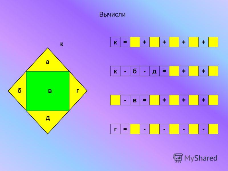 Вычисли к= + + + + к-б-д= + + -в= + + + г= - - - - к г а д бв