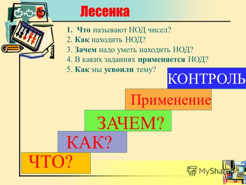 Лесенка 1. Что называют НОД чисел? 2. Как находить НОД? 3. Зачем надо уметь находить НОД? 4. В каких заданиях применяется НОД? 5. Как мы усвоили тему? ЧТО? КОНТРОЛЬ КАК? Применение ЗАЧЕМ?