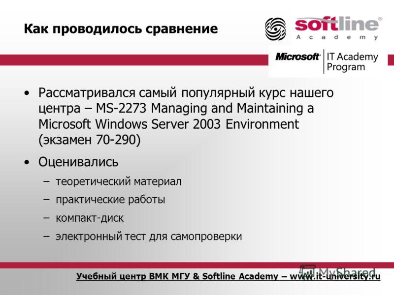 Учебный центр ВМК МГУ & Softline Academy – www.it-university.ru Как проводилось сравнение Рассматривался самый популярный курс нашего центра – MS-2273 Managing and Maintaining a Microsoft Windows Server 2003 Environment (экзамен 70-290) Оценивались –