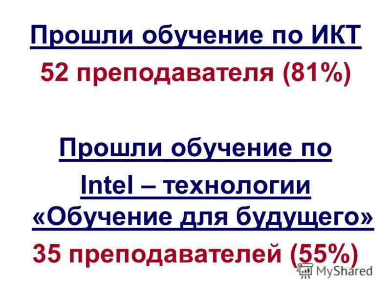 Прошли обучение по ИКТ 52 преподавателя (81%) Прошли обучение по Intel – технологии «Обучение для будущего» 35 преподавателей (55%)
