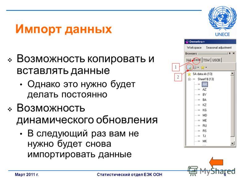 Статистический отдел ЕЭК ООН 6Март 2011 г. Импорт данных Возможность копировать и вставлять данные Однако это нужно будет делать постоянно Возможность динамического обновления В следующий раз вам не нужно будет снова импортировать данные 1 2