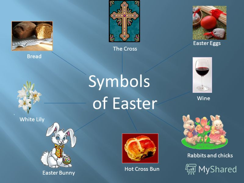Symbols of Easter The Cross Easter Eggs Wine Rabbits and chicks Hot Cross Bun Easter Bunny White Lily Bread