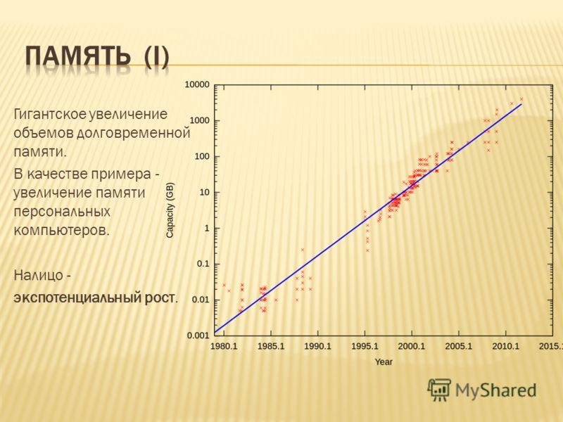 Гигантское увеличение объемов долговременной памяти. В качестве примера - увеличение памяти персональных компьютеров. Налицо - экспотенциальный рост.