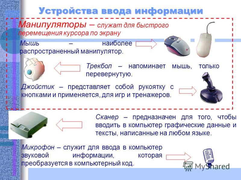 Устройства ввода информации Манипуляторы – служат для быстрого перемещения курсора по экрану Мышь – наиболее распространенный манипулятор. Трекбол – напоминает мышь, только перевернутую. Джойстик – представляет собой рукоятку с кнопками и применяется