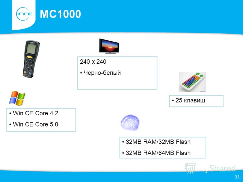 33 MC1000 25 клавиш 240 x 240 Черно-белый Win CE Core 4.2 Win CE Core 5.0 32MB RAM/32MB Flash 32MB RAM/64MB Flash