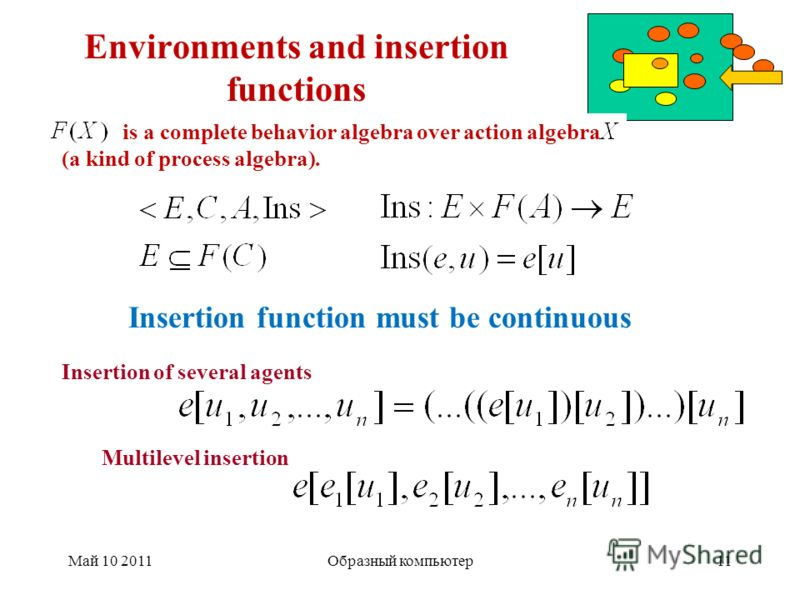 Май 10 2011Образный компьютер11 Environments and insertion functions Insertion function must be continuous n Insertion of several agents Multilevel insertion is a complete behavior algebra over action algebra (a kind of process algebra).