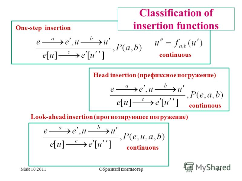 Май 10 2011Образный компьютер14 One-step insertion Classification of insertion functions Look-ahead insertion (прогнозирующее погружение) continuous Head insertion (префиксное погружение) continuous