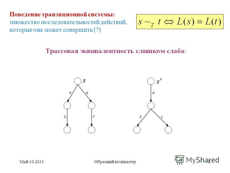 8 s s's' Поведение транзиционной системы: множество последовательностей действий, которые она может совершить (?) Май 10 2011Образный компьютер