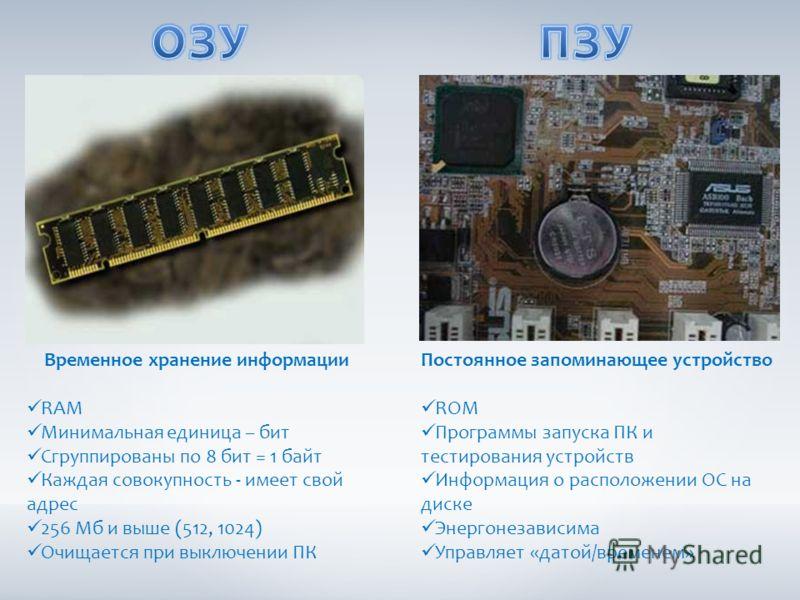 Временное хранение информации RAM Минимальная единица – бит Сгруппированы по 8 бит = 1 байт Каждая совокупность - имеет свой адрес 256 Мб и выше (512, 1024) Очищается при выключении ПК Постоянное запоминающее устройство ROM Программы запуска ПК и тес