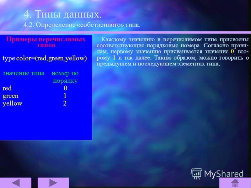 4. Типы данных. 4.2. Определение «собственного» типа. Примеры перечислимых типов type boolean=(false, true); false