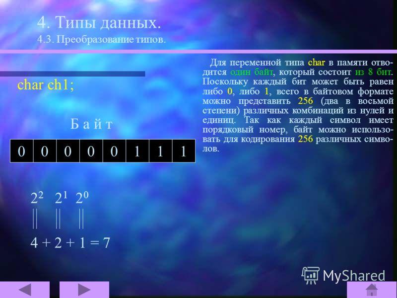 4. Типы данных. 4.3. Преобразование типов. Благодаря объявлению переменной компи- лятор узнает ее тип. ch1: char; count: integer; Ii: longint; Байт ch1 count Ii