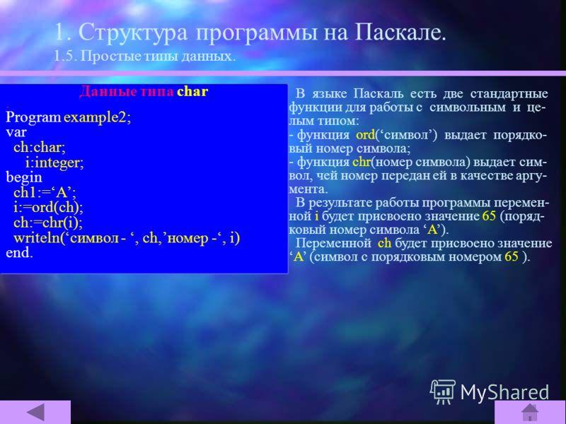 1. Структура программы на Паскале. 1.5. Простые типы данных. Данные типа char. Program example1; var ch1,ch2:char; begin ch1:=А; ch2:=#65; writeln(ch1=, ch1,ch2=, ch2) end. Следует отметить, что два оператора присваивания: ch:=А и ch:=#65 приводят к