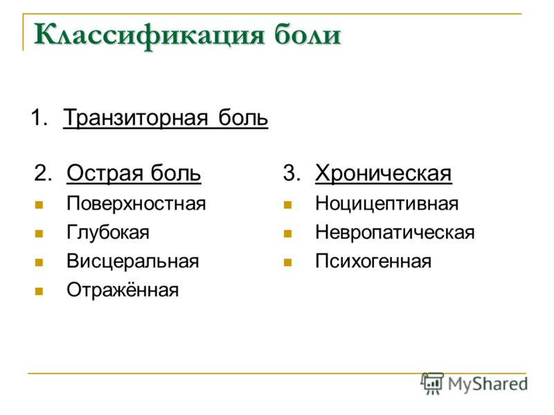 Классификация боли 2. Острая боль Поверхностная Глубокая Висцеральная Отражённая 3. Хроническая Ноцицептивная Невропатическая Психогенная 1. Транзиторная боль