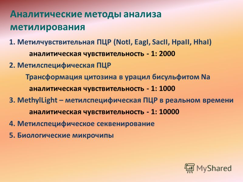 Аналитические методы анализа метилирования 1. Метилчувствительная ПЦР (NotI, EagI, SacII, HpaII, HhaI) аналитическая чувствительность - 1: 2000 2. Метилспецифическая ПЦР Трансформация цитозина в урацил бисульфитом Na аналитическая чувствительность -