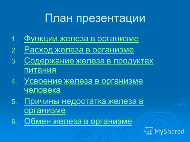План презентации 1. 1. Функции железа в организме Функции железа в организме 2. 2. Расход железа в организме Расход железа в организме 3. 3. Содержание железа в продуктах питания Содержание железа в продуктах питания 4. 4. Усвоение железа в организме