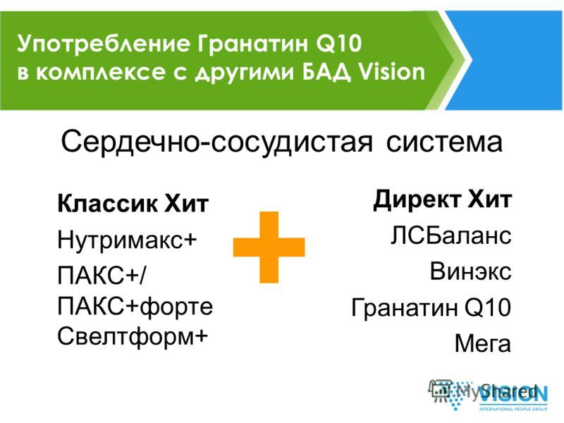 Сердечно-сосудистая система Употребление Гранатин Q10 в комплексе с другими БАД Vision Директ Хит ЛСБаланс Винэкс Гранатин Q10 Мега Классик Хит Нутримакс+ ПАКС+/ ПАКС+форте Свелтформ+