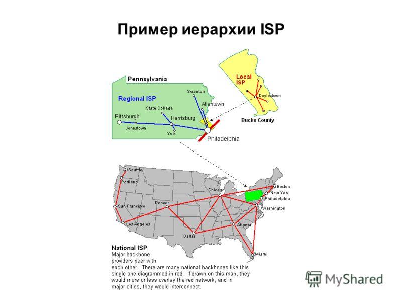 Пример иерархии ISP