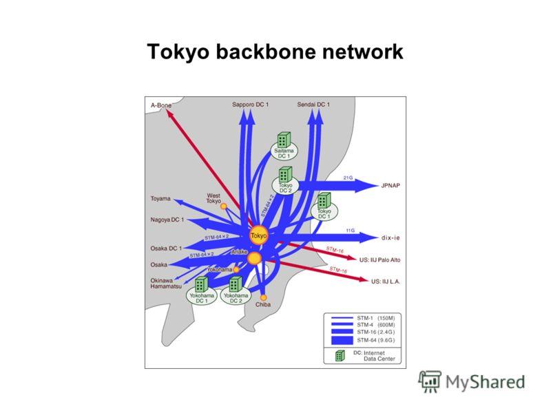 Tokyo backbone network
