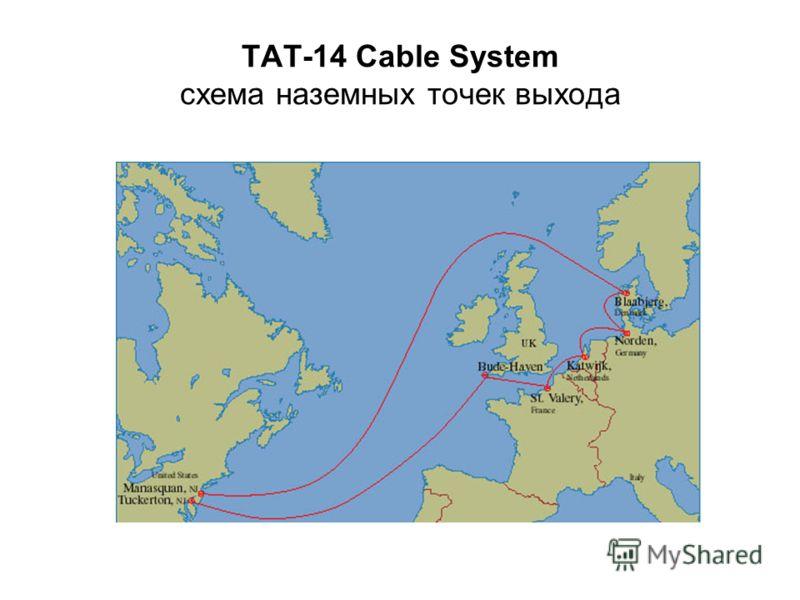 TAT-14 Cable System схема наземных точек выхода