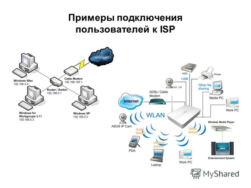 Примеры подключения пользователей к ISP