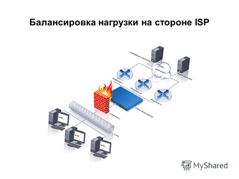 Балансировка нагрузки на стороне ISP