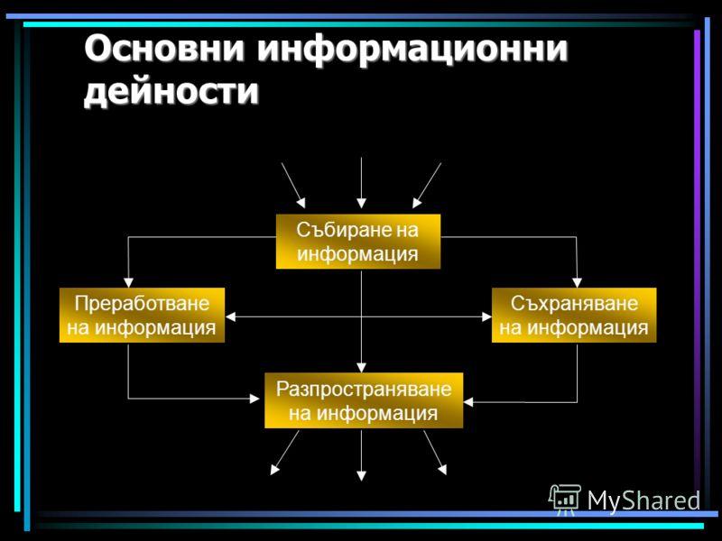 Основни информационни дейности Събиране на информация Разпространяване на информация Преработване на информация Съхраняване на информация
