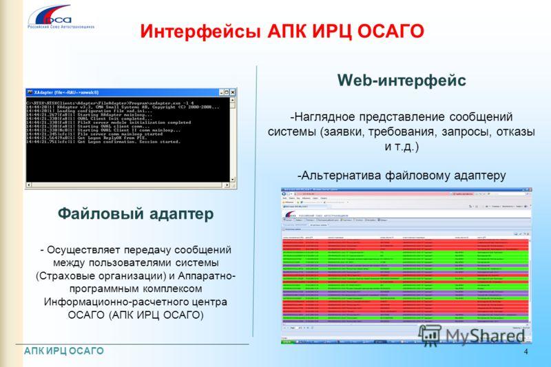 Интерфейсы АПК ИРЦ ОСАГО Файловый адаптер - Осуществляет передачу сообщений между пользователями системы (Страховые организации) и Аппаратно- программным комплексом Информационно-расчетного центра ОСАГО (АПК ИРЦ ОСАГО) Web-интерфейс -Наглядное предст