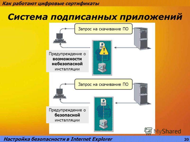 Система подписанных приложений Как работают цифровые сертификаты Запрос на скачивание ПО Предупреждение о возможности небезопасной инсталляции Предупреждение о безопасной инсталляции Запрос на скачивание ПО Настройка безопасности в Internet Explorer