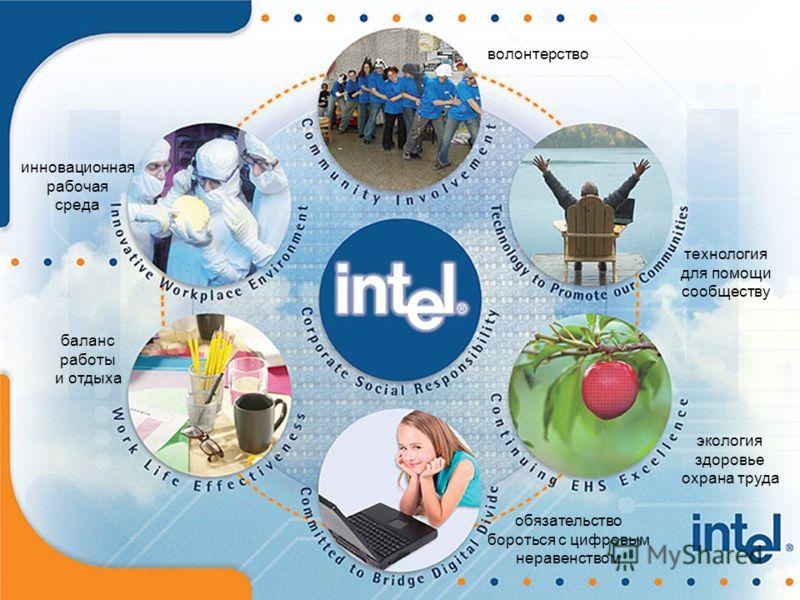 инновационная рабочая среда баланс работы и отдыха волонтерство технология для помощи сообществу обязательство бороться с цифровым неравенством экология здоровье охрана труда