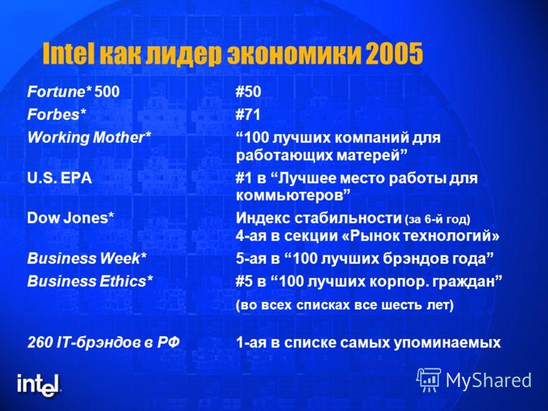 Intel как лидер экономики 2005 Fortune* 500#50 Forbes*#71 Working Mother*100 лучших компаний для работающих матерей U.S. EPA#1 в Лучшее место работы для коммьютеров Dow Jones* Индекс стабильности (за 6-й год) 4-ая в секции «Рынок технологий» Business