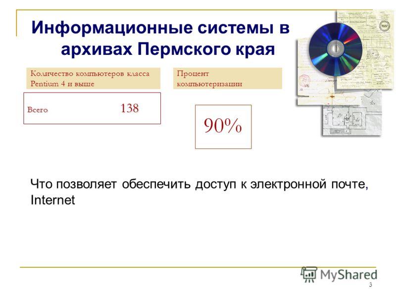 3 Информационные системы в архивах Пермского края 3 Всего 138 Количество компьютеров класса Pentium 4 и выше 90% Процент компьютеризации Что позволяет обеспечить доступ к электронной почте, Internet