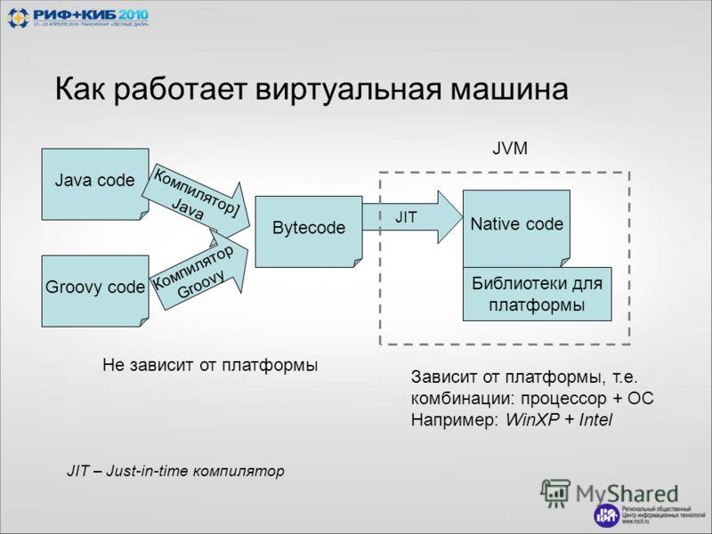 Как работает виртуальная машина Java code Bytecode Native code Компилятор] Java JIT Не зависит от платформы Зависит от платформы, т.е. комбинации: процессор + ОС Например: WinXP + Intel Библиотеки для платформы JIT – Just-in-time компилятор Groovy co