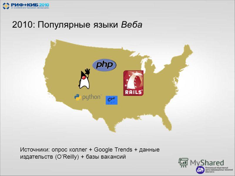2010: Популярные языки Веба Источники: опрос коллег + Google Trends + данные издательств (OReilly) + базы вакансий
