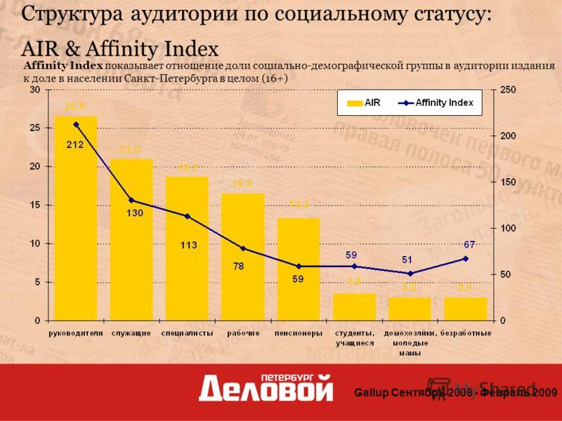 Структура аудитории по социальному статусу: AIR & Affinity Index Affinity Index показывает отношение доли социально-демографической группы в аудитории издания к доле в населении Санкт-Петербурга в целом (16+) Gallup Сентябрь 2008 - Февраль 2009