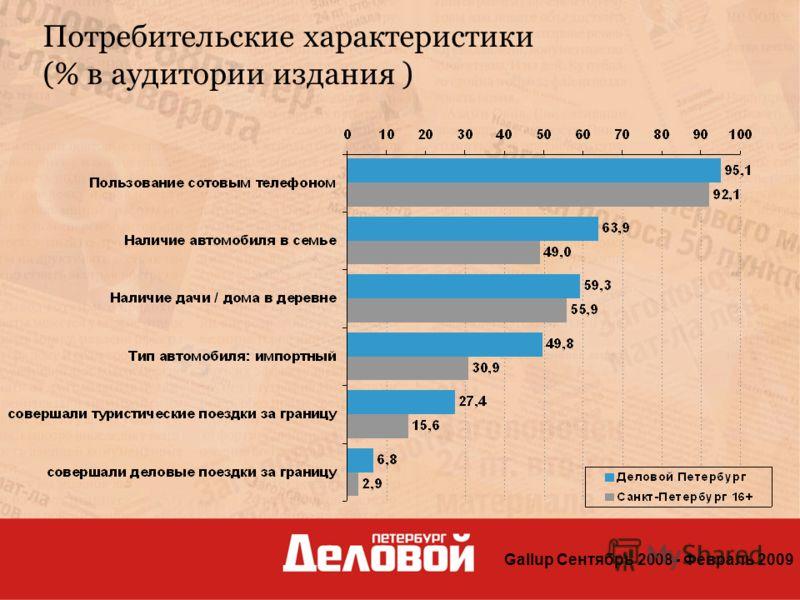 Потребительские характеристики (% в аудитории издания ) Gallup Сентябрь 2008 - Февраль 2009